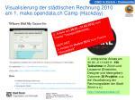 visualisierung der st dtischen rechnung 2010 am 1 make opendata ch camp hackday