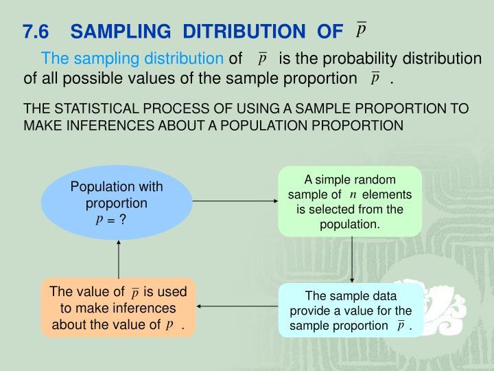 7.6    SAMPLING  DITRIBUTION  OF