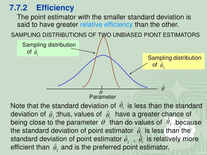 7.7.2    Efficiency