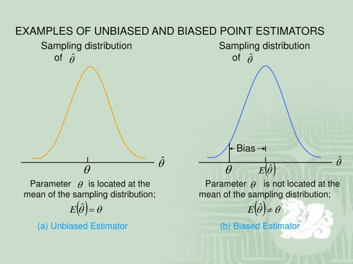 EXAMPLES OF UNBIASED AND BIASED POINT ESTIMATORS