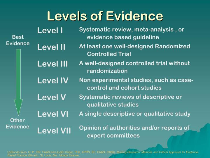 evidence based practice essay Evidence based medicine: a movement in crisis  wide variation in implementing evidence based practice remains  this essay is partly the product of.