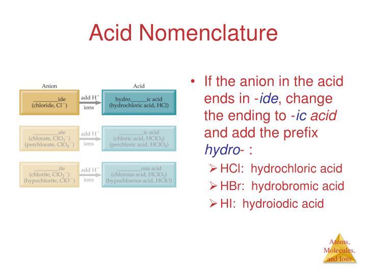 Acid Nomenclature