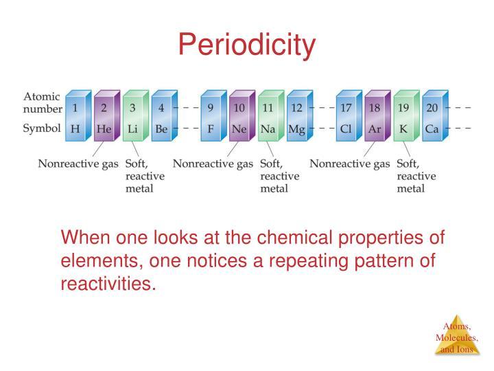 Periodicity