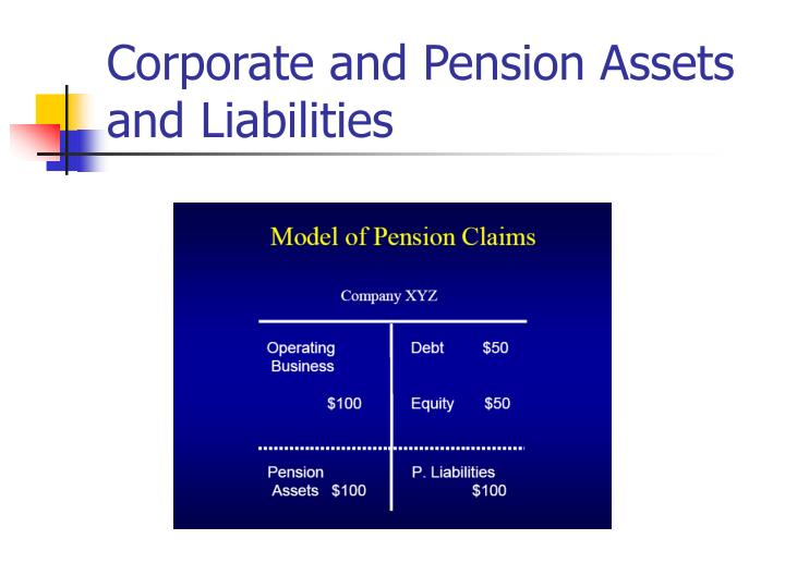 Corporate and Pension Assets and Liabilities
