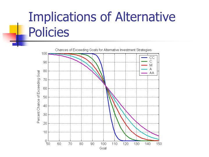 Implications of Alternative Policies