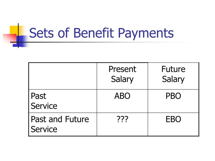 Sets of Benefit Payments