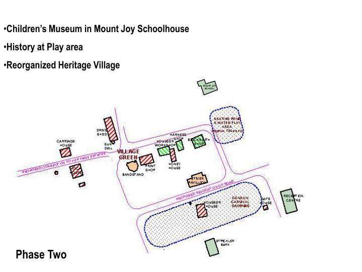 Children's Museum in Mount Joy Schoolhouse