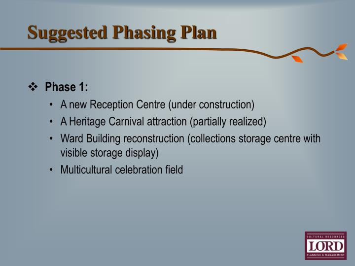 Suggested Phasing Plan