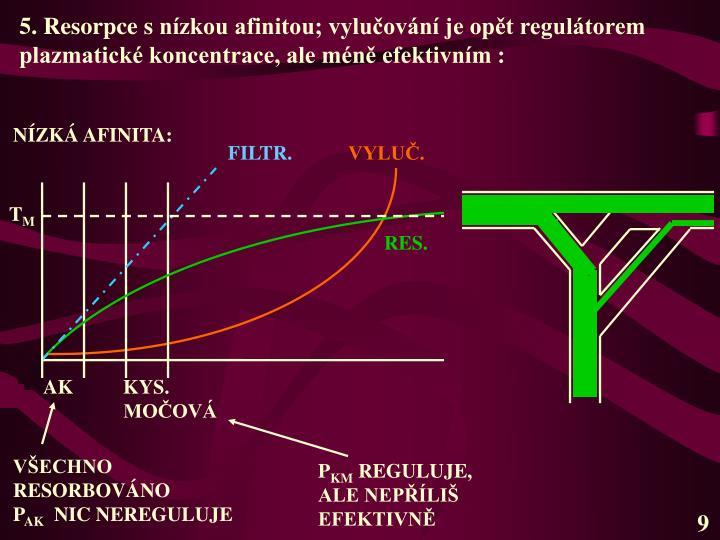 5. Resorpce snízkou afinitou; vylučování je opět regulátorem plazmatické koncentrace, ale méně efektivním :