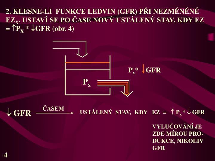 2. KLESNE-LI  FUNKCE LEDVIN (GFR) PŘI NEZMĚNĚNÉ EZ
