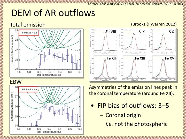DEM of AR outflows