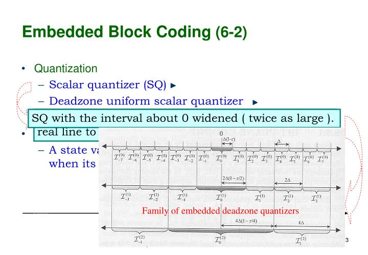 A function that maps each element in a subset of the real line to a particular value in that subset.