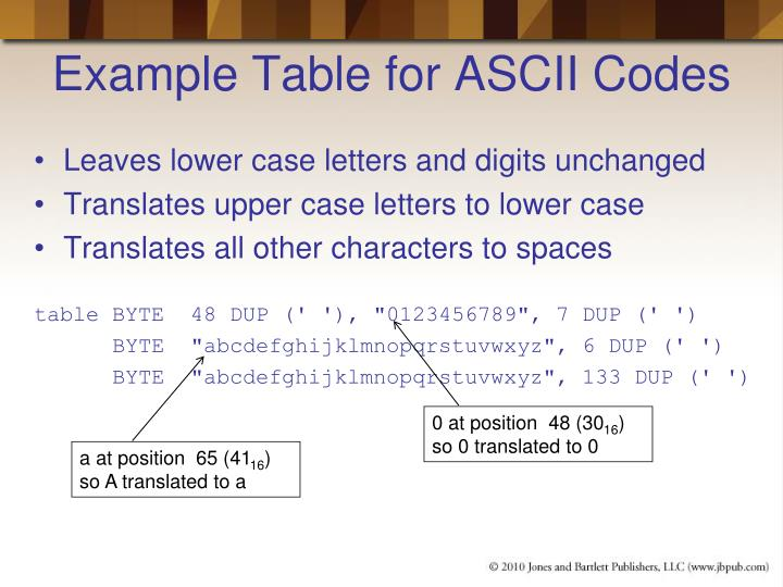 Example Table for ASCII Codes