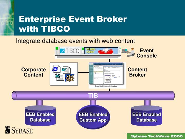 Integrate database events with web content