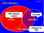 hbv markers