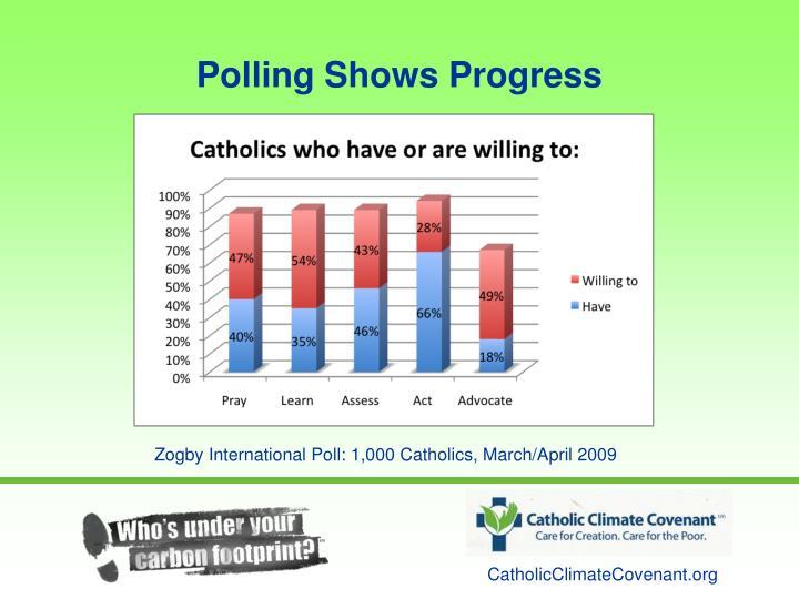 Polling Shows Progress