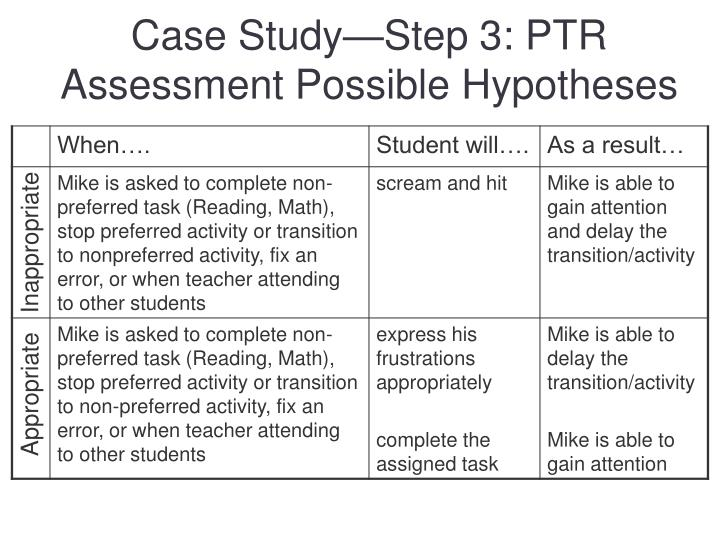Case Study—Step 3: PTR Assessment Possible Hypotheses