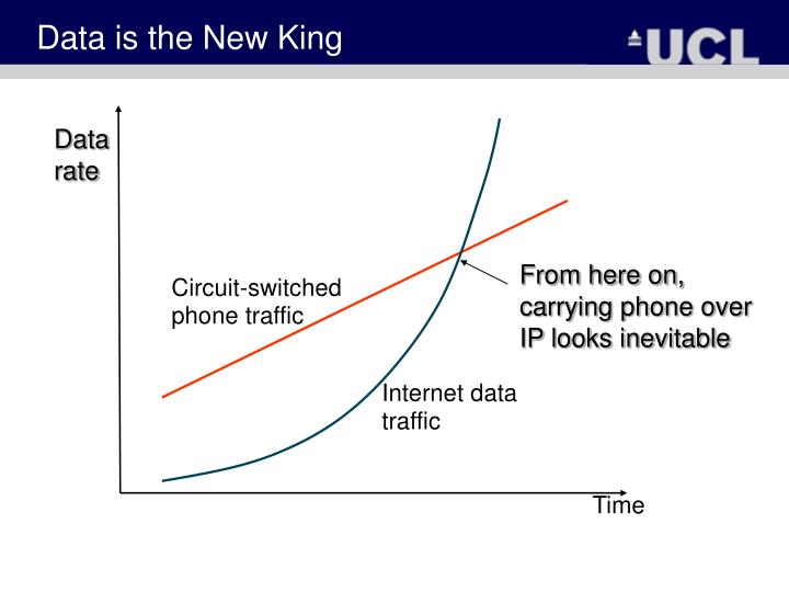 Data is the New King