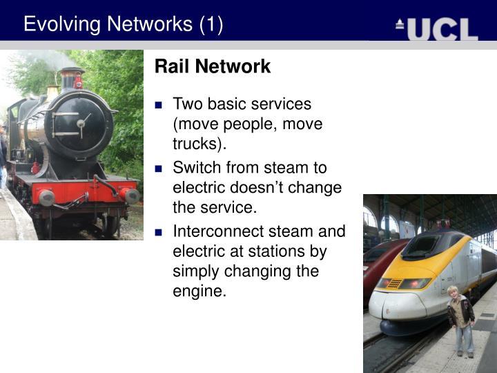 Evolving Networks (1)