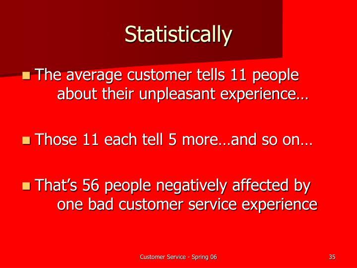 Statistically