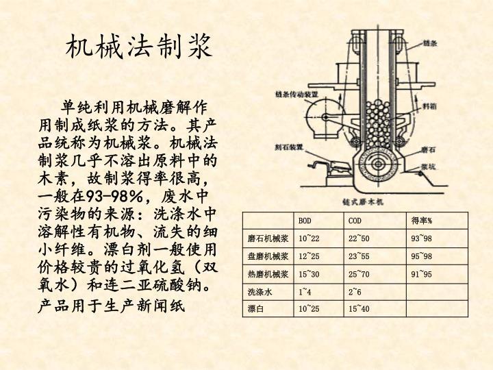 机械法制浆