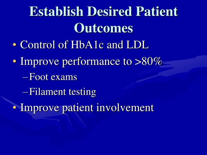 Establish Desired Patient Outcomes