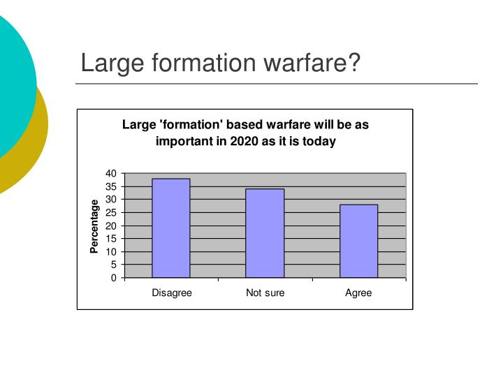 Large formation warfare?