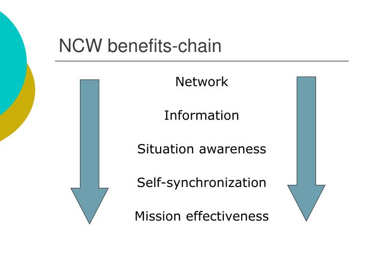NCW benefits-chain