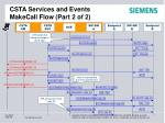 csta services and events makecall flow part 2 of 2