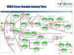 viirs cross granule latency tiers