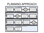 planning approach