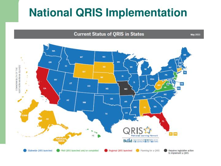 National QRIS Implementation