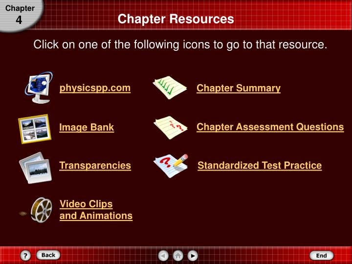 chapter resources n.