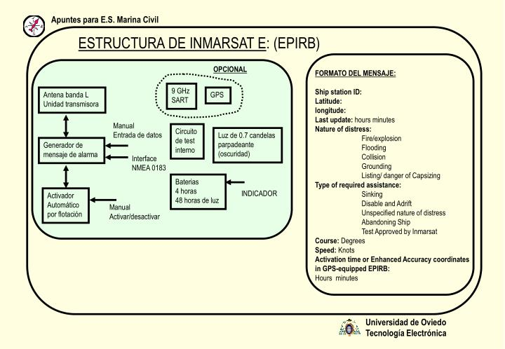 ESTRUCTURA DE INMARSAT E