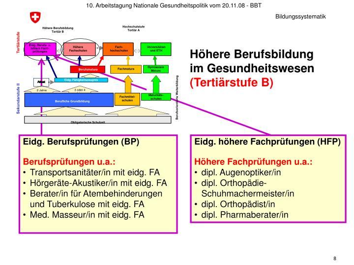 10. Arbeitstagung Nationale Gesundheitspolitik vom 20.11.08 - BBT
