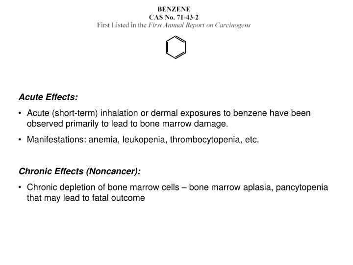Acute Effects:
