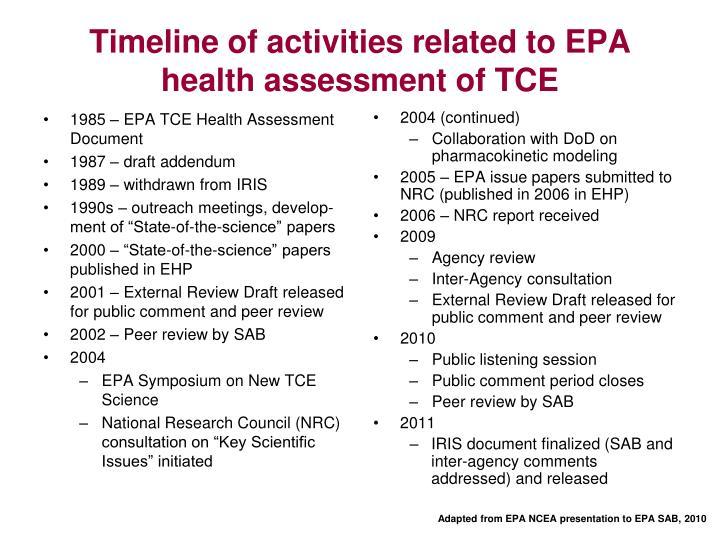 1985 – EPA TCE Health Assessment Document