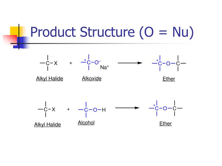 Product Structure (O = Nu)