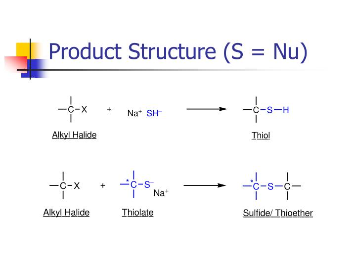 Product Structure (S = Nu)