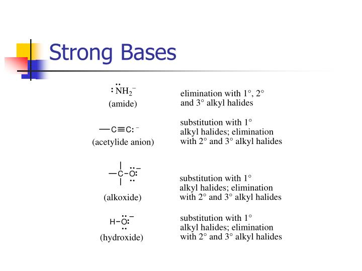 Strong Bases