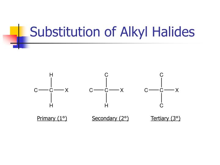 Substitution of alkyl halides