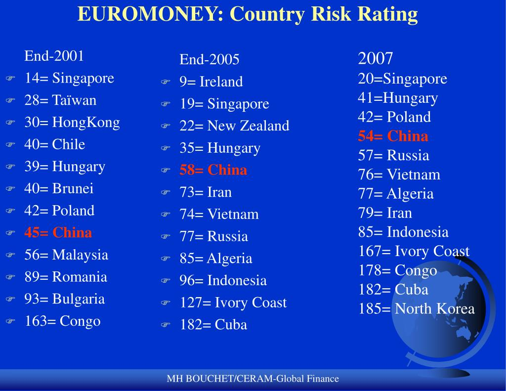 PPT - Country Risk Analysis SOVEREIGN RISK RATING March 2008
