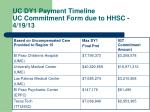 uc dy1 payment timeline uc commitment form due to hhsc 4 19 13