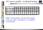 cc sources profile residential heating