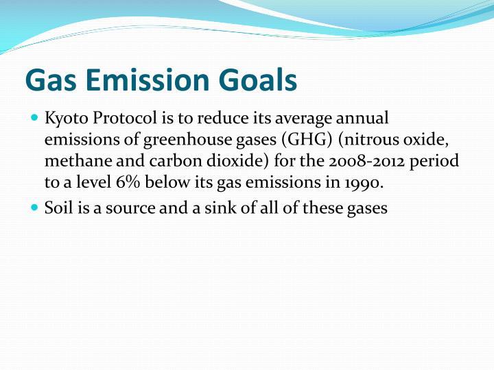 Gas Emission Goals
