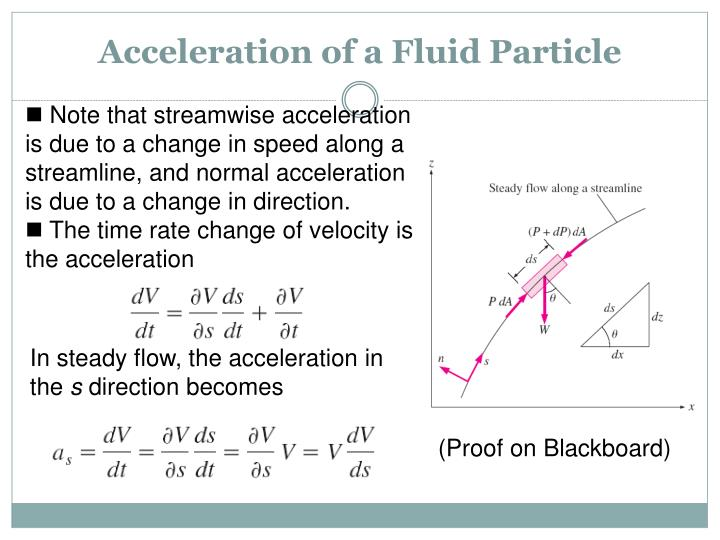 Acceleration of a Fluid Particle