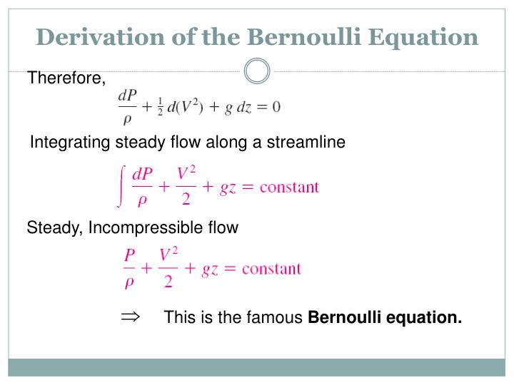 Derivation of the Bernoulli Equation