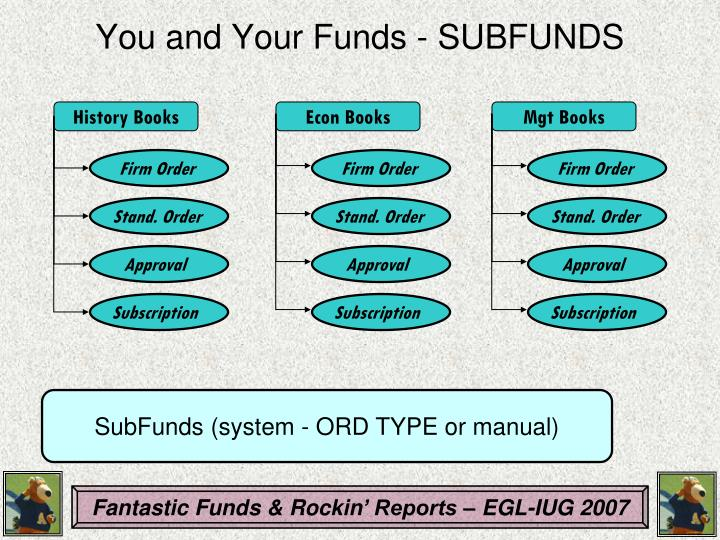 You and Your Funds - SUBFUNDS
