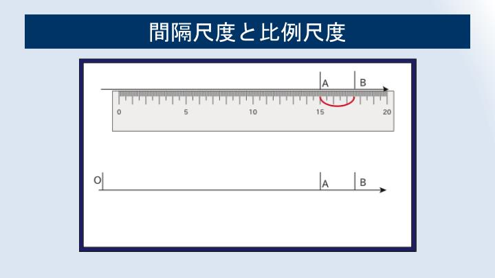 間隔尺度と比例尺度