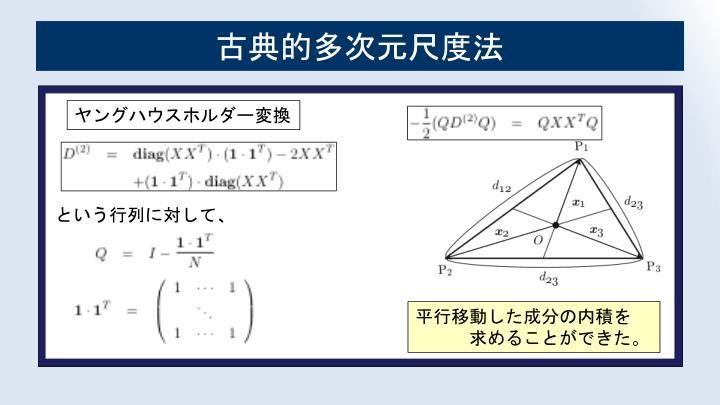 古典的多次元尺度法